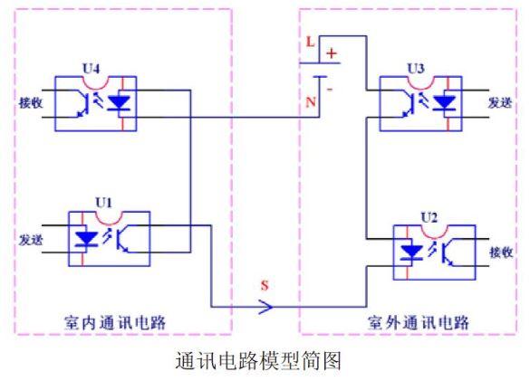 格力变频空调通讯电路模型