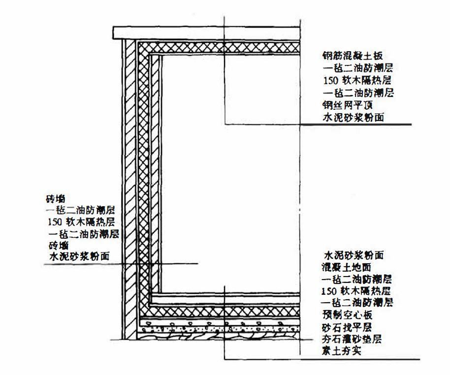 小型冷库土建结构