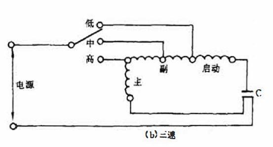 三速电机接线图
