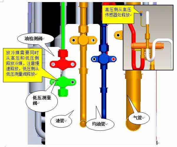 GMV5机组阀门标示图