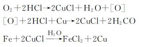 化学反应式2