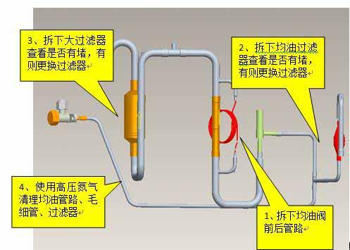 查看管路系统2