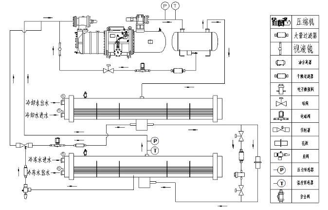 螺杆机结构示意图
